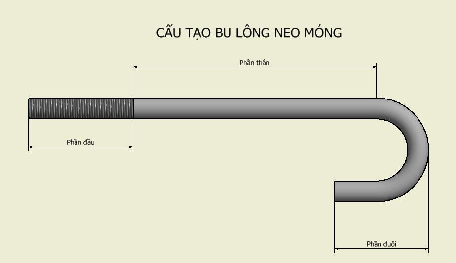 Dự Án Xây Dựng Nhà Tiền Chế - Chọn Ngay Bulong Neo Móng Toàn Phúc JSC Để Đạt Chất Lượng Tốt Nhất